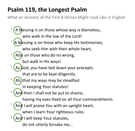 Psalm 119 the longest Psalm and chapter as an Alphabet Acrostic Acrostic