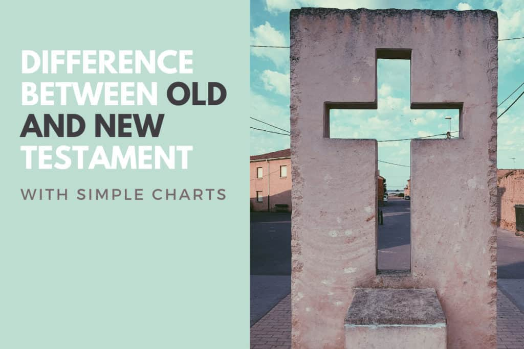 Difference Between Old and New Testament